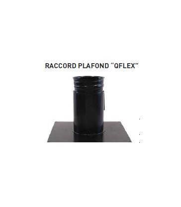 Raccord_plafond